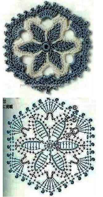 Graficos y muestras ganchillo