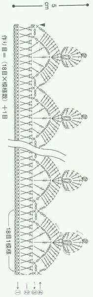 Grafico de corona infantil de ganchillo