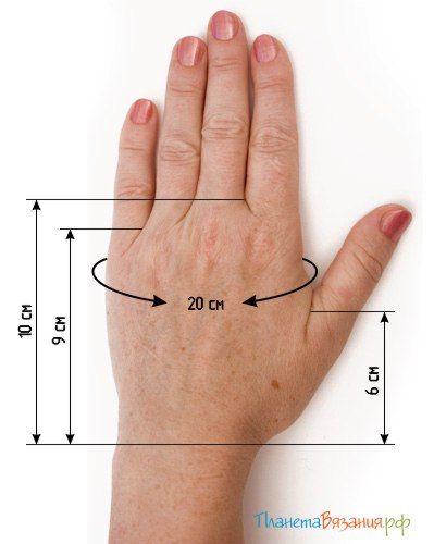 medida para mitones, guantes y manoplas